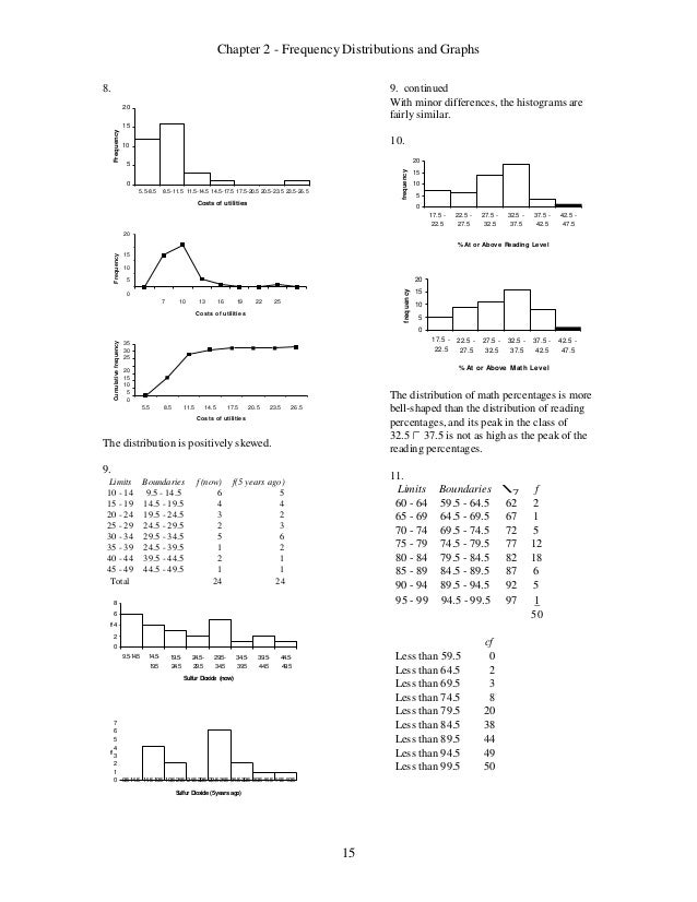 elementary statistics a step by step approach solutions manual
